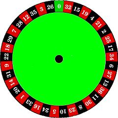 Quanti sono i numeri della roulette
